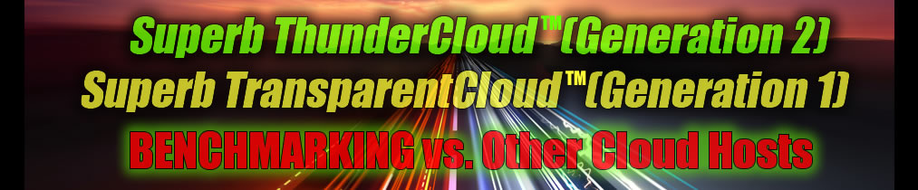Superb Internet ThunderCloud™ versus Various Cloud Hosting Providers